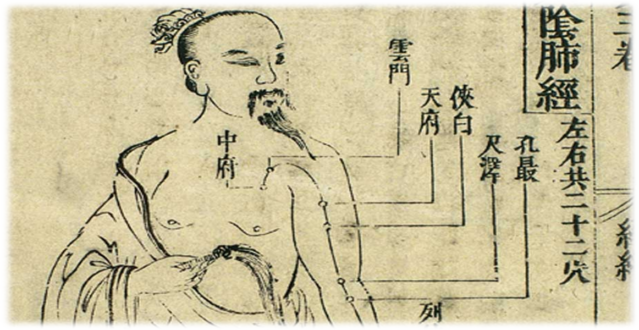 Drawing of Ancient Acupuncture Master